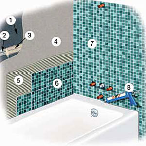 Tile tub surround diagram