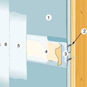 drywall diagram