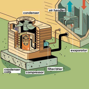 central air conditioning illustration