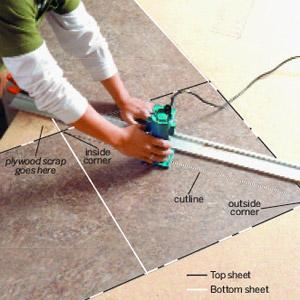 miter cornering of laminate countertop
