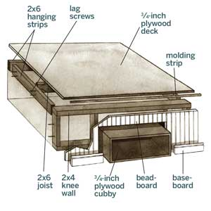 building a wall-to-wall window seat overview