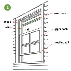 Lower the upper sash