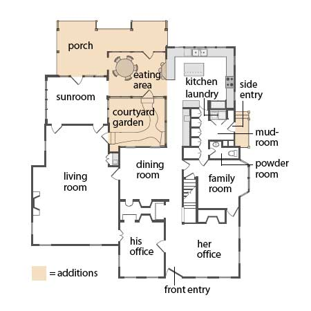 floor plan for first floor of renovated Georgian