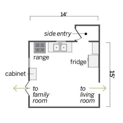 floor plans that show the before of a remodeled 1850s cottage kitchen