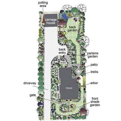 Maria's Garden Plan