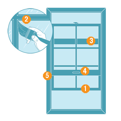 how to paint double hung window
