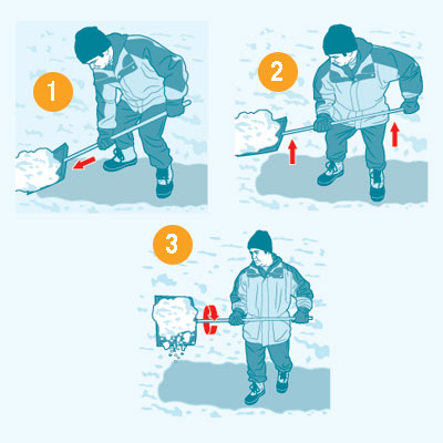 how to shovel snow