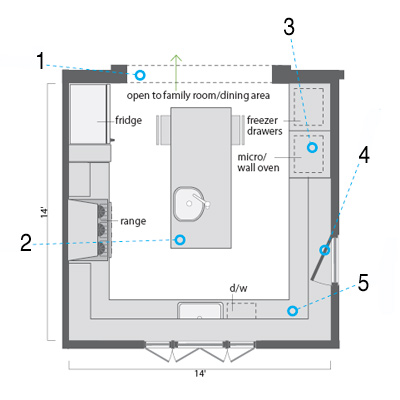 remodeled and enlarged kitchen floor plan