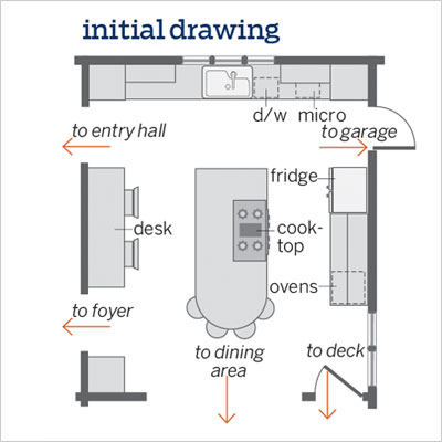 The First Plans A Kitchen Plan Goes From Ideal To Real This Old House