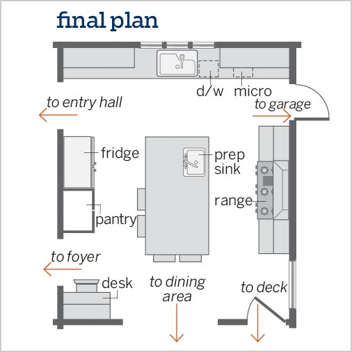 floor plan of the auburndale kitchen after remodel