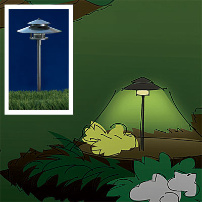 Garden  type of landscape lighting