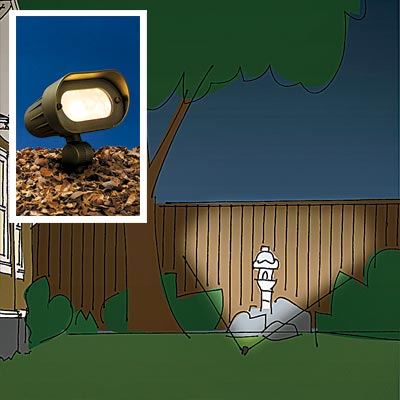 flood type of landscape lighting