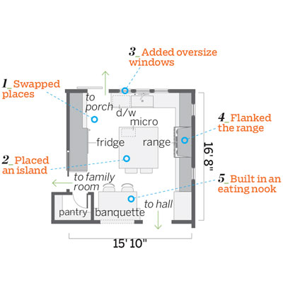 floorplan of this period look kitchen after remodel