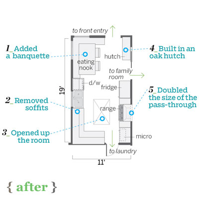 floor plan of  this sunny kitchen after remodel