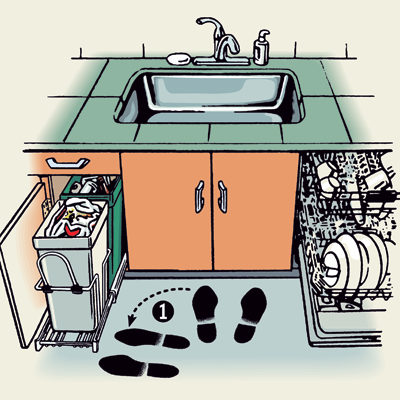 Illustration of kitchen sink and disposals
