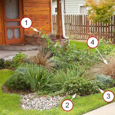 Garden plans using ornamental grasses pdf for Landscaping ideas using ornamental grasses