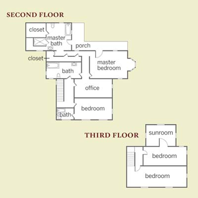 floor plans of the second and third floors in a Second Empire remodel