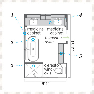 floor plan of remodeled bath with clerestory windows and medicine cabinets