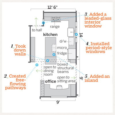 after floor plan for this craftsman kitchen remodel