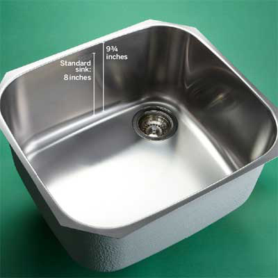 Depth of a Stainless-Steel Kitchen Sink