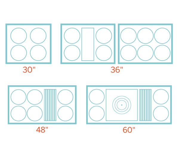 diagram of burner arrangements, all about pro style kitchen ranges
