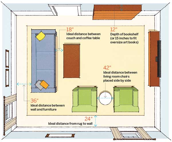 living room measurements room by room measurement guide for