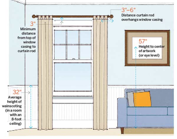 Living Room Measurements For Design And Decoration Elements By