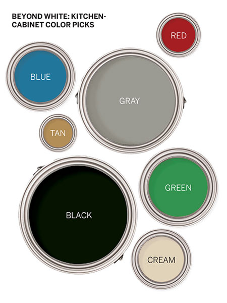 Top Front Door Finishes The Most Popular Paint Color Choices Of 2015 This