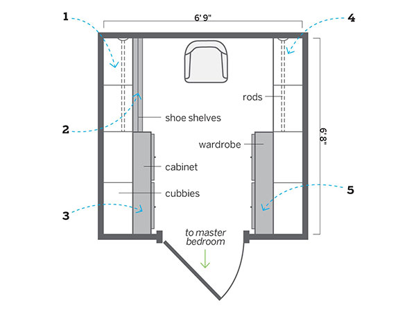 His Closet Floor Plan After Custom Welcoming Touches