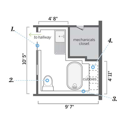 floor plans for a kid's bathroom remodel