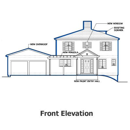 aurburndale project front elevation