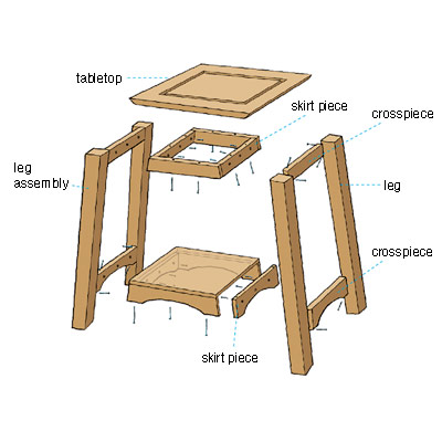 side table construction diagram