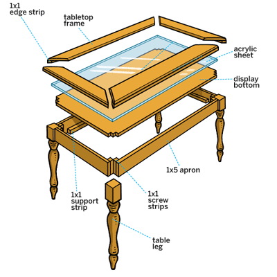 Plans For A Display Coffee Table