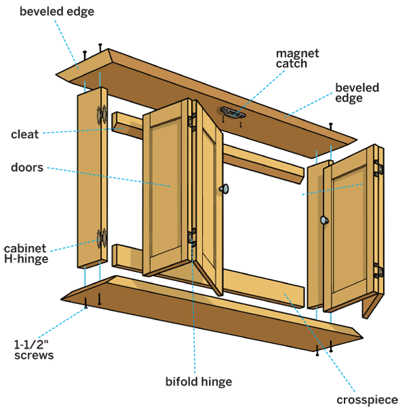 How to build a wall hung tv cabinet this old house for Wall mounted tv enclosure