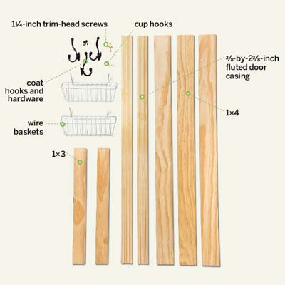 overview of how to build a wall-mounted coatrack