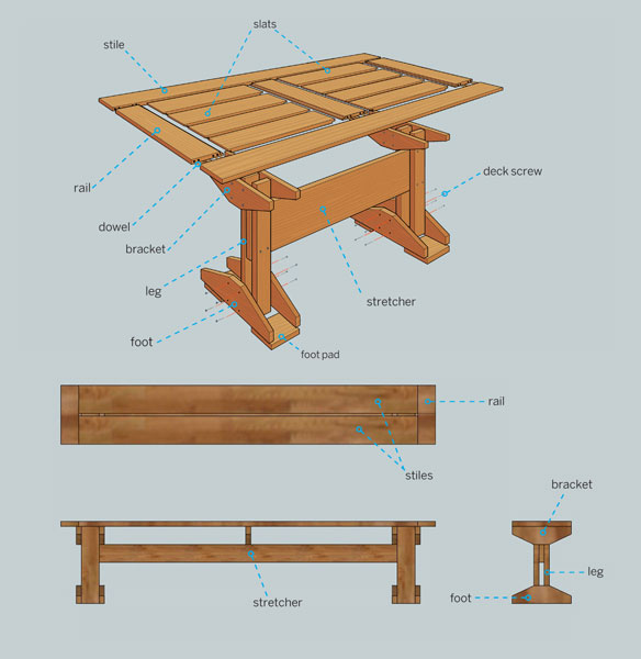 overview of picnic table with bench