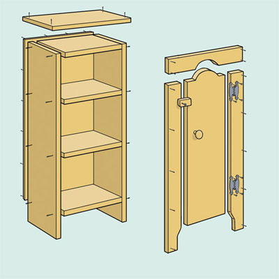 Install the front how to build a jelly cupboard this for Jelly cabinet plans