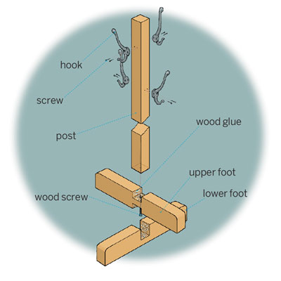 Overview of How to Build a Standing Coatrack