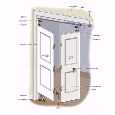 Folding Doors Closet Folding Doors Installation