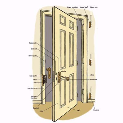 Overview how to hang an interior door this old house - How to build a door jamb for interior doors ...