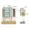 interior shutters tout