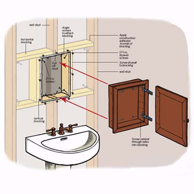 overview how to install a medicine cabinet this old house