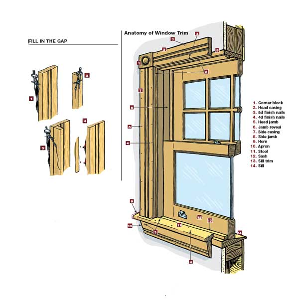 trimming a window tout