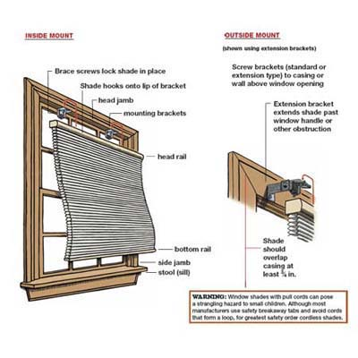 installing a window shade